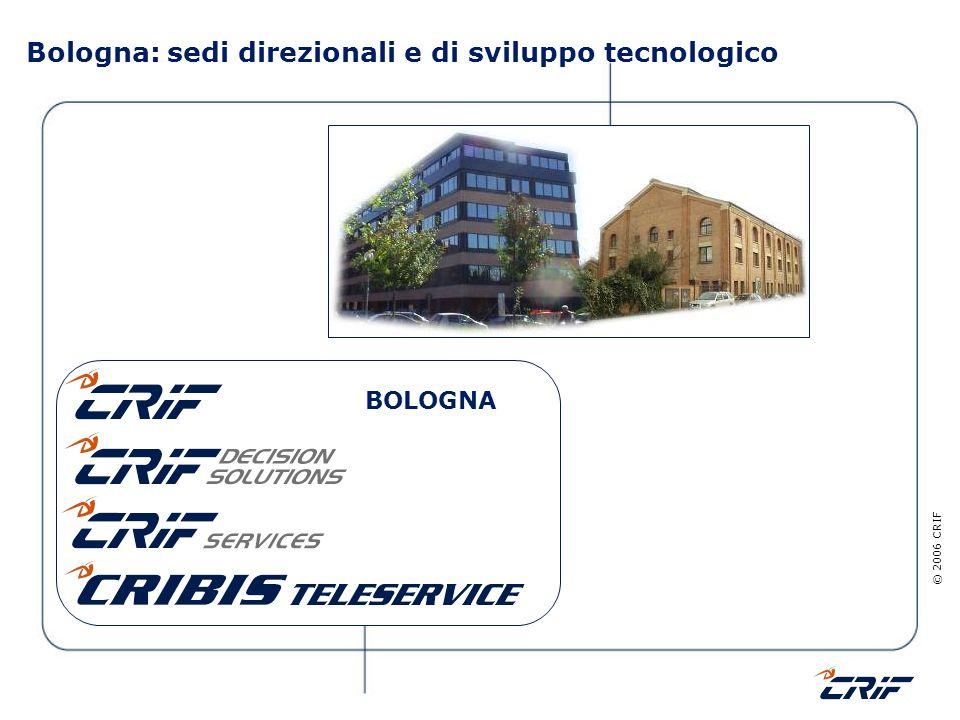 Bologna: sedi direzionali e di sviluppo tecnologico