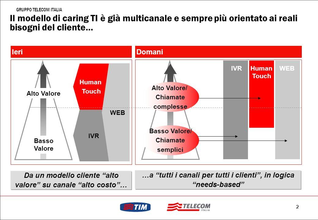 Il modello di caring TI è già multicanale e sempre più orientato ai reali bisogni del cliente…