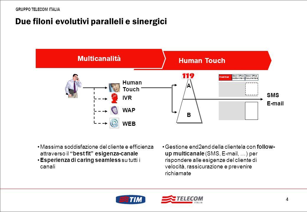 Due filoni evolutivi paralleli e sinergici