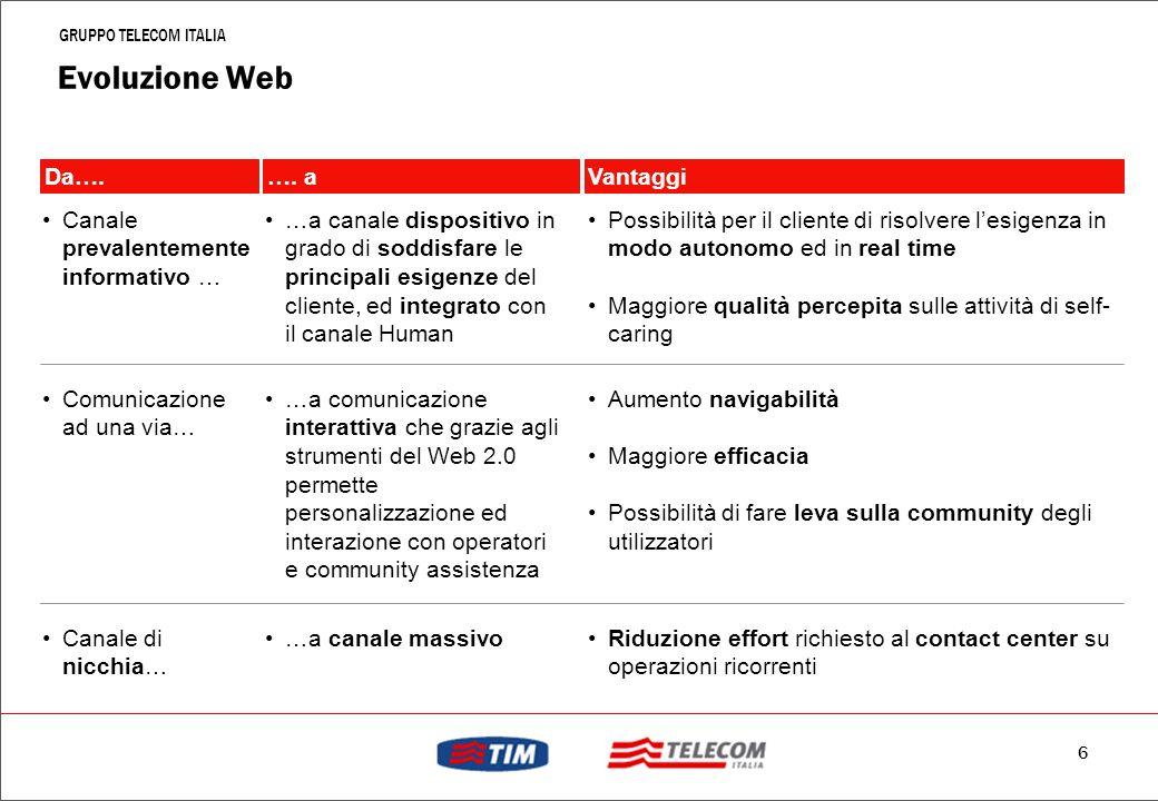 Evoluzione Web Da…. …. a Vantaggi Canale prevalentemente informativo …