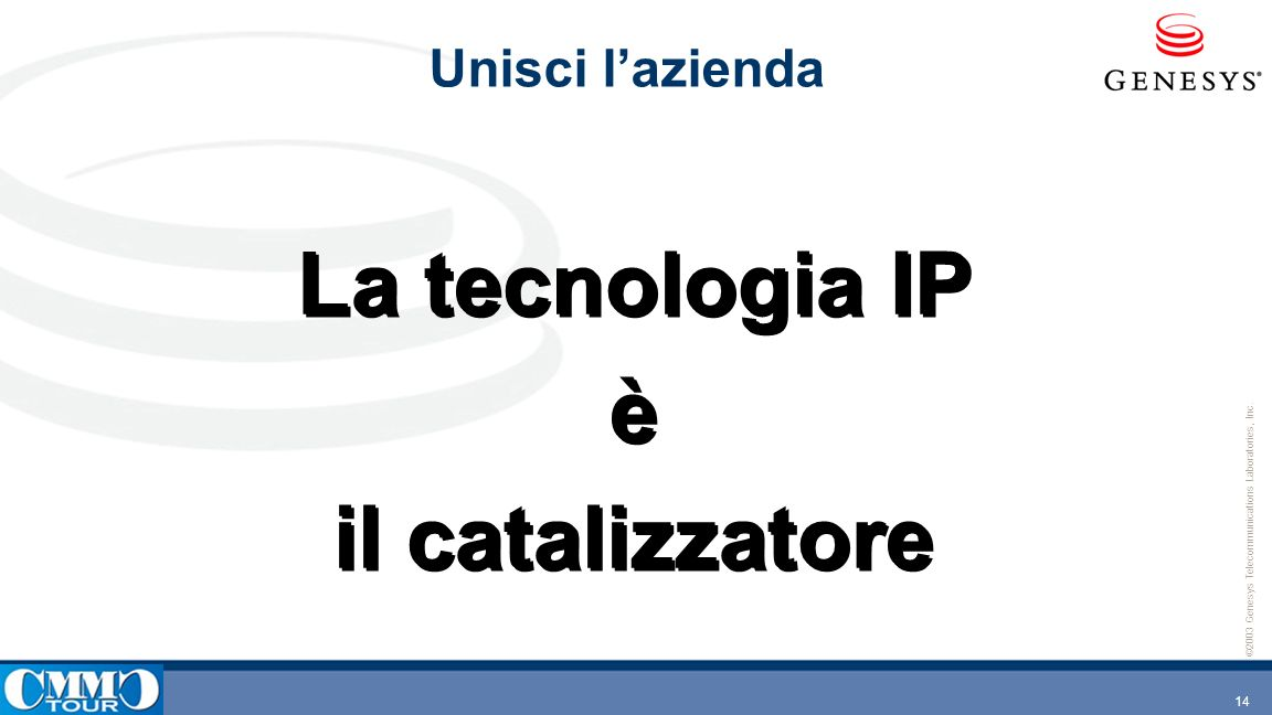 La tecnologia IP è il catalizzatore