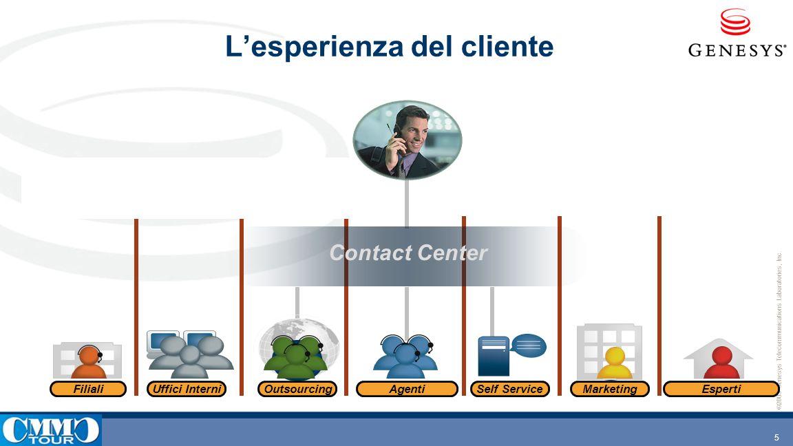 L'esperienza del cliente