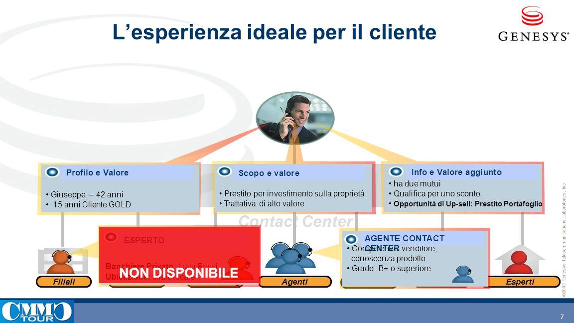 L'esperienza ideale per il cliente