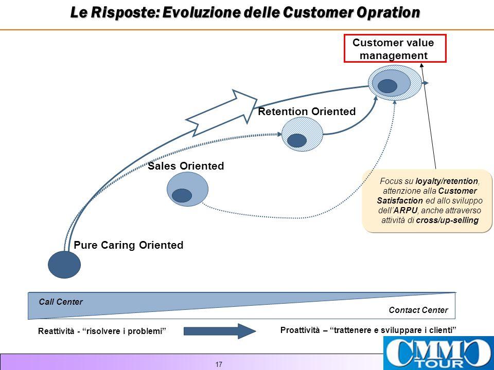 Le Risposte: Evoluzione delle Customer Opration
