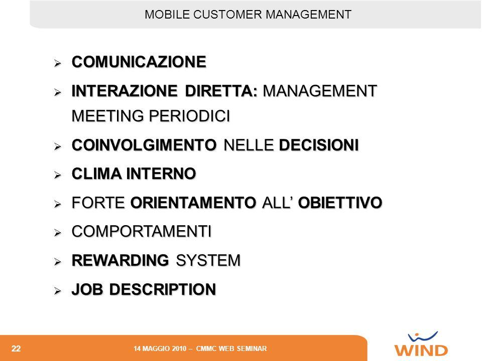 INTERAZIONE DIRETTA: MANAGEMENT MEETING PERIODICI