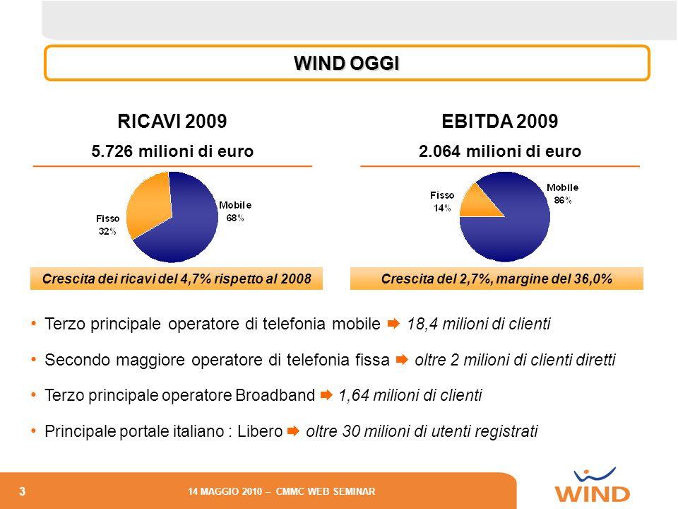 WIND OGGI RICAVI 2009 EBITDA 2009