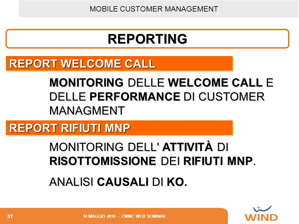 REPORTING REPORT WELCOME CALL