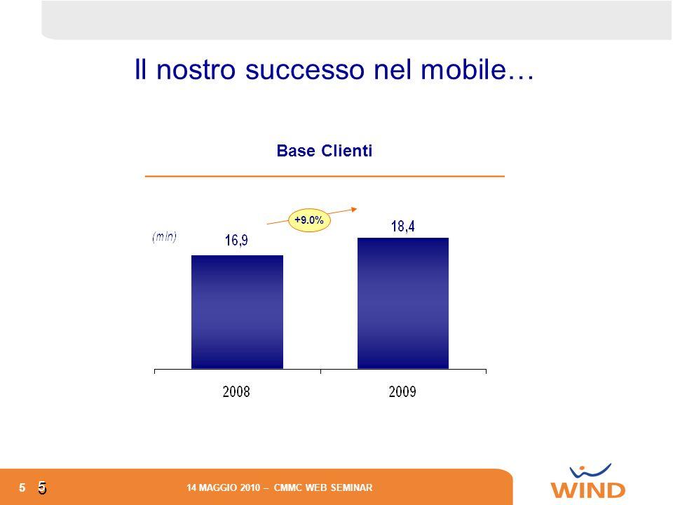 Il nostro successo nel mobile…