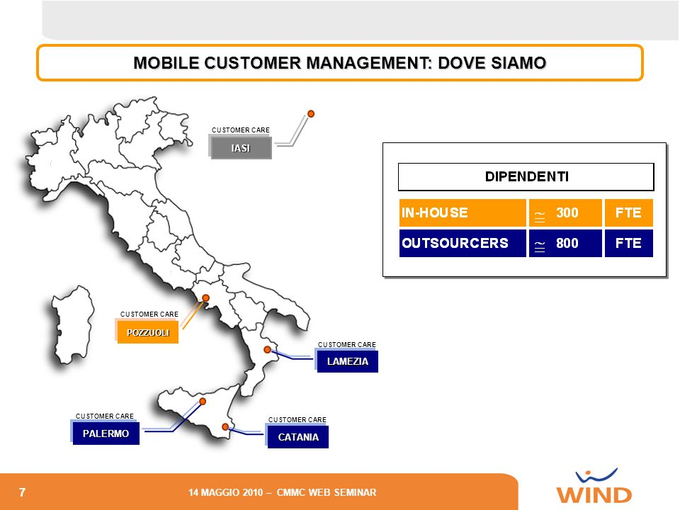 MOBILE CUSTOMER MANAGEMENT: DOVE SIAMO