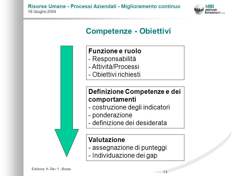 Competenze - Obiettivi
