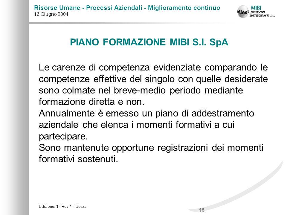 PIANO FORMAZIONE MIBI S.I. SpA