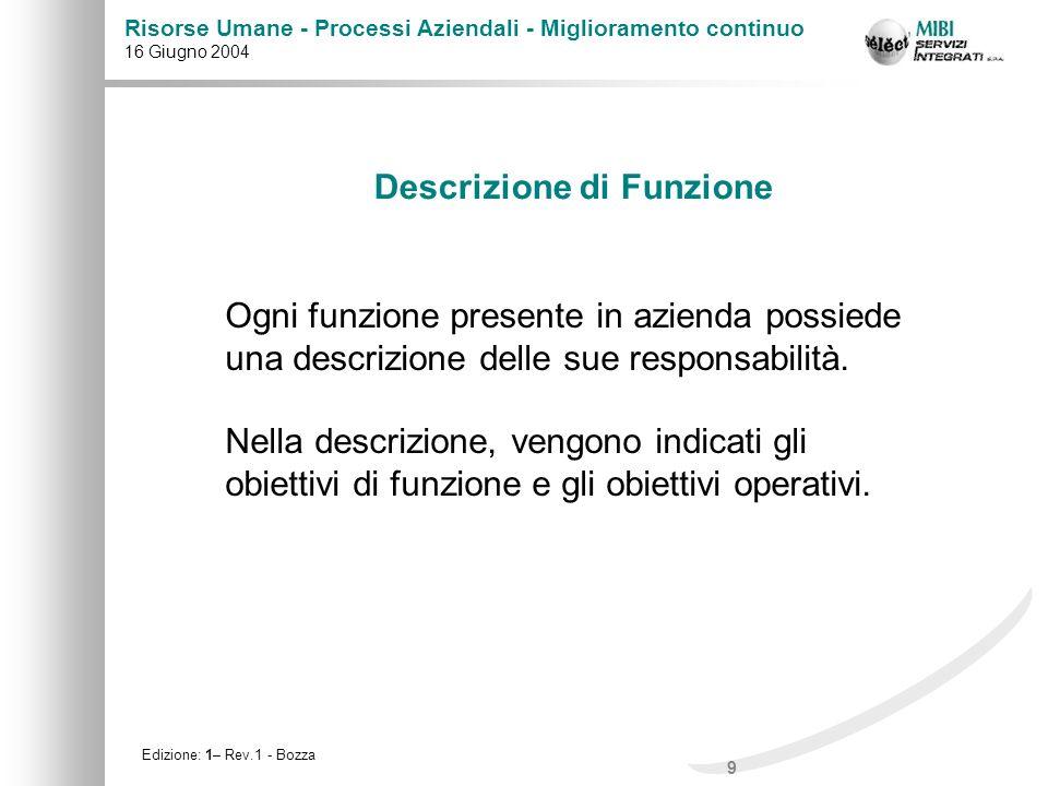 Descrizione di Funzione
