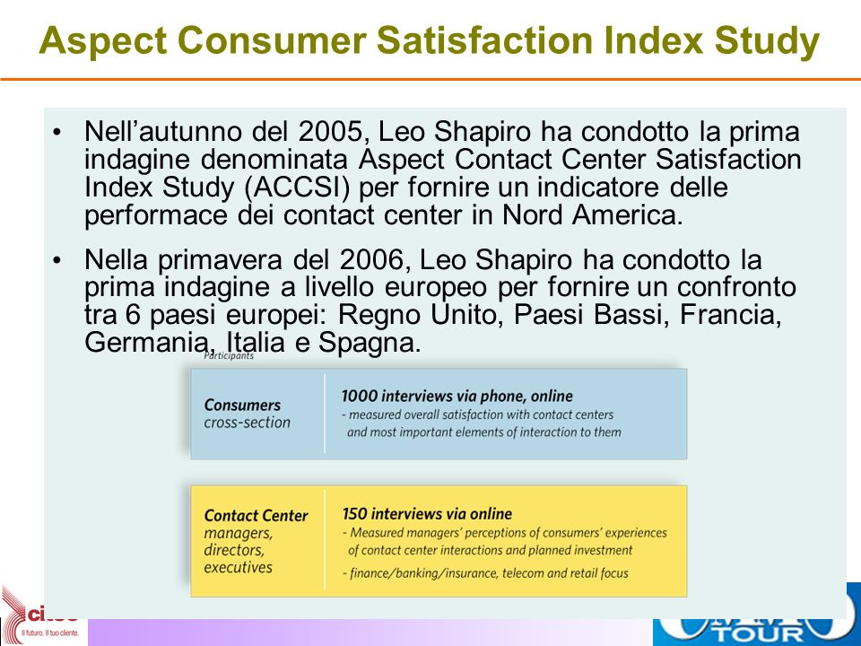 Aspect Consumer Satisfaction Index Study