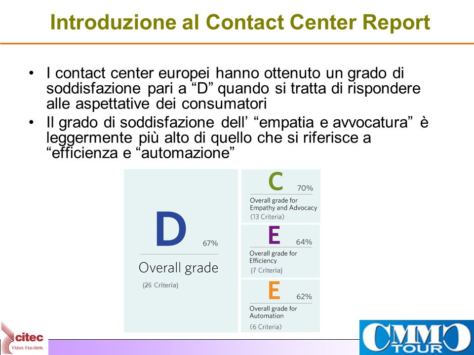 Introduzione al Contact Center Report