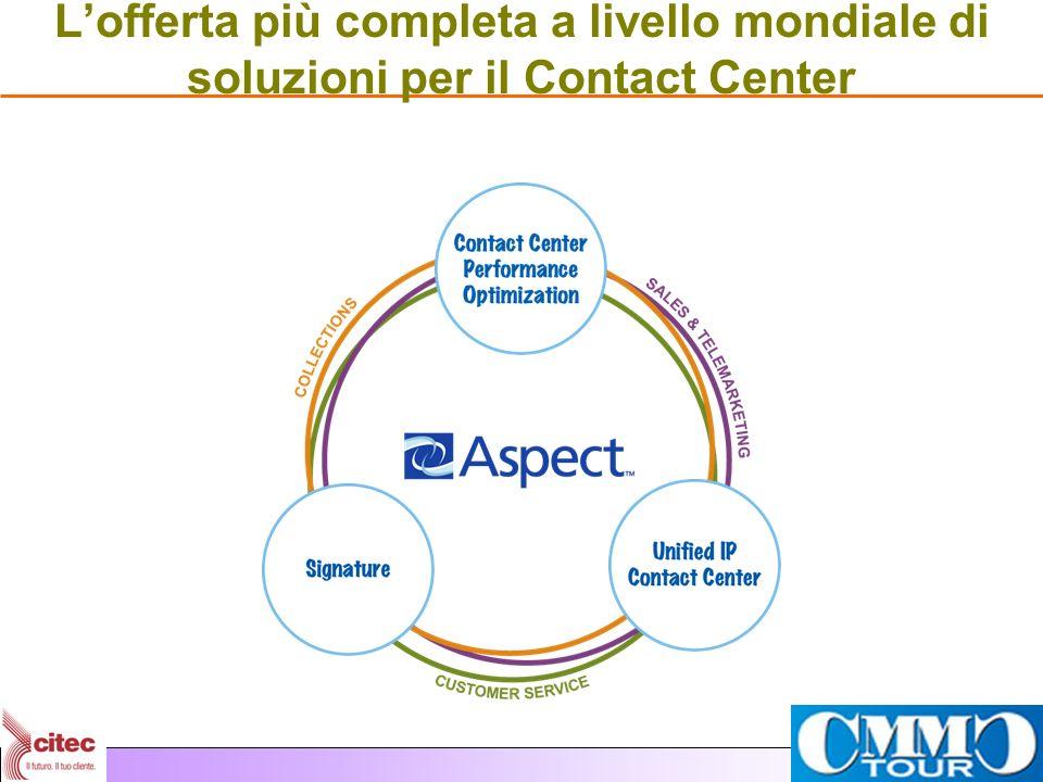 L'offerta più completa a livello mondiale di soluzioni per il Contact Center