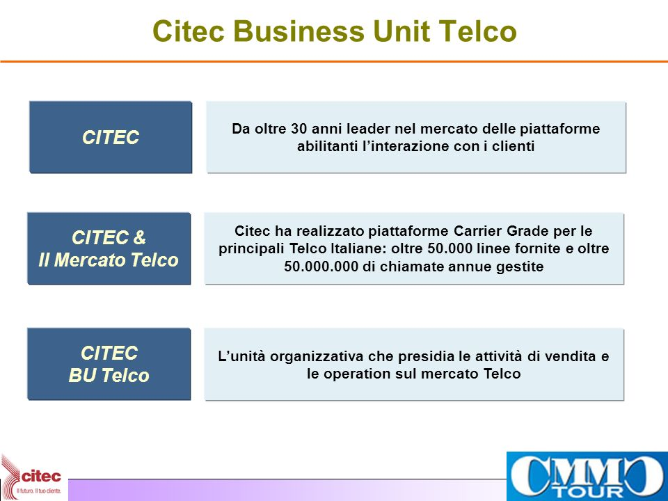 Citec Business Unit Telco