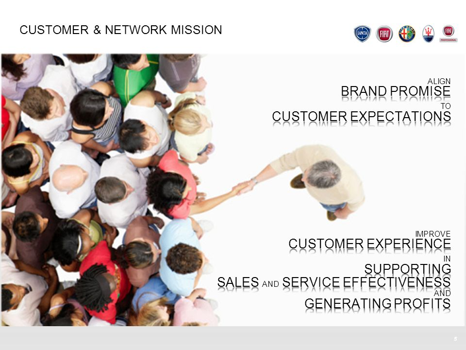 CUSTOMER & NETWORK MISSION
