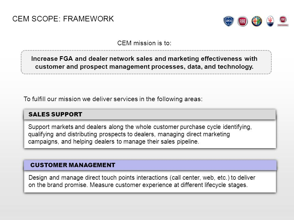 customer and prospect management processes, data, and technology.