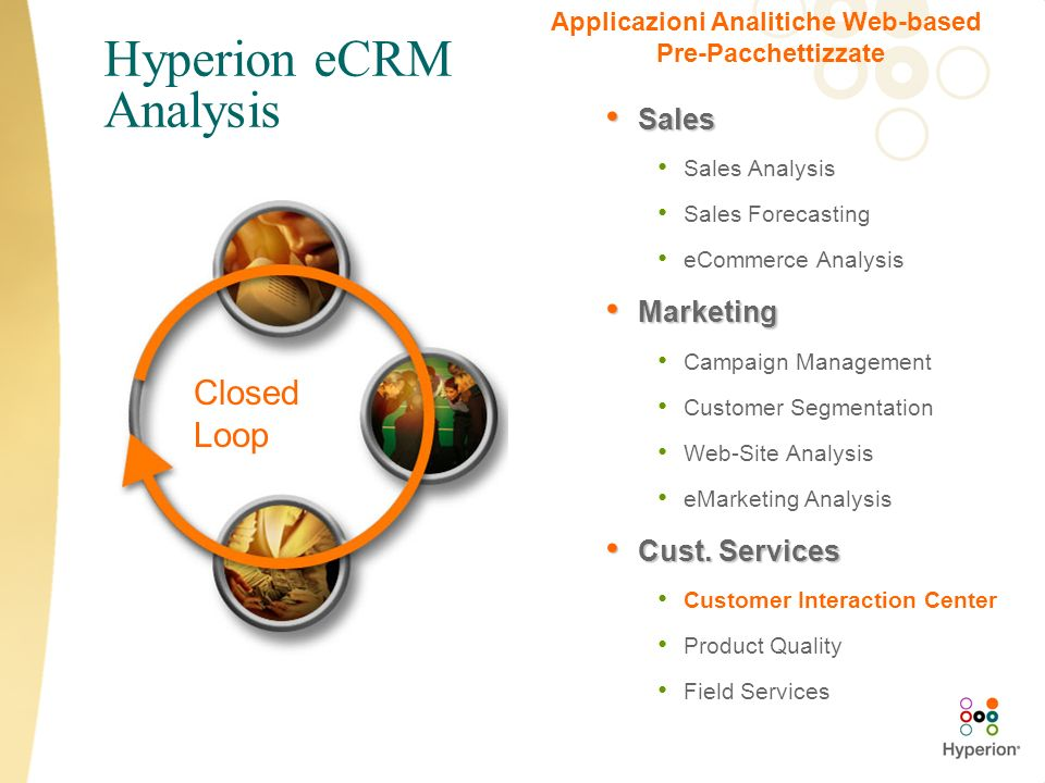 Hyperion eCRM Analysis