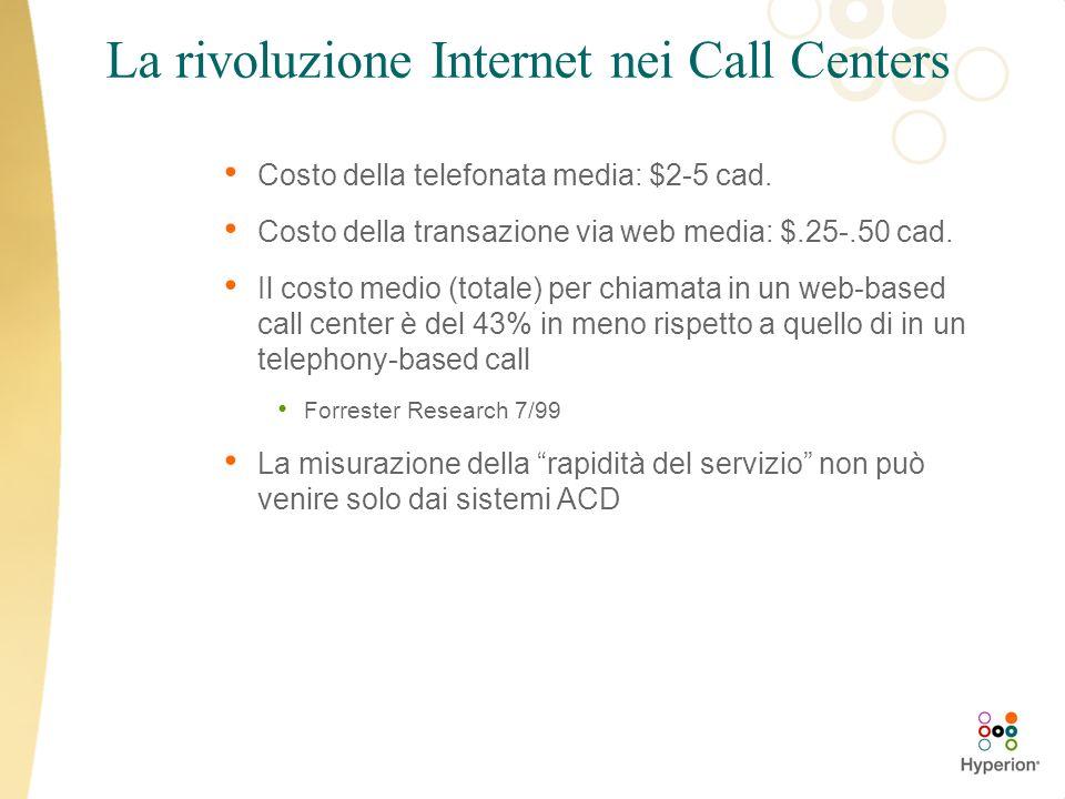 La rivoluzione Internet nei Call Centers