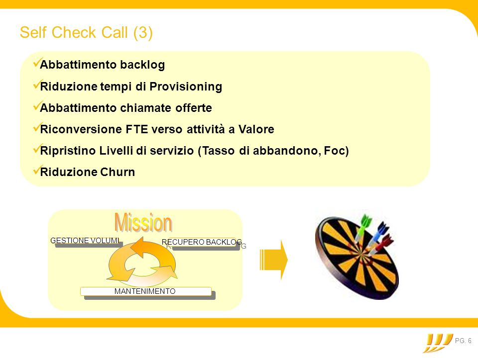Mission Self Check Call (3) Abbattimento backlog