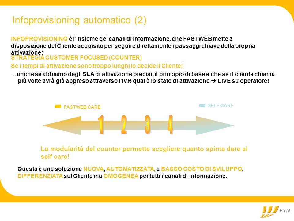 1 2 3 4 Infoprovisioning automatico (2)