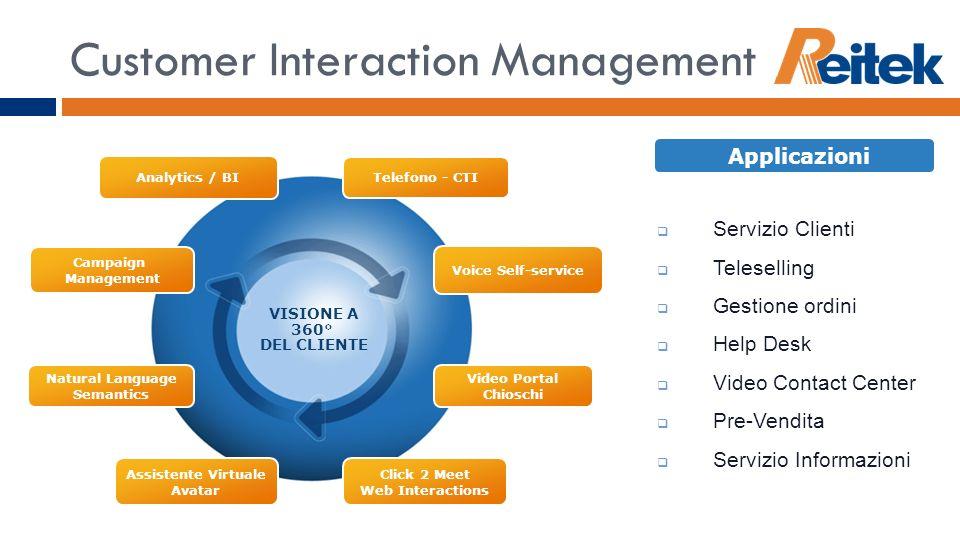 Customer Interaction Management