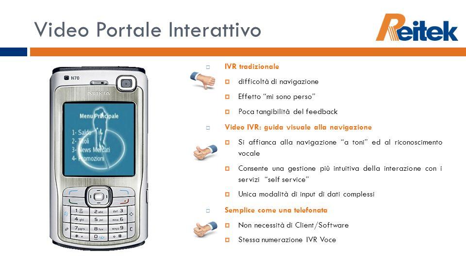 Video Portale Interattivo