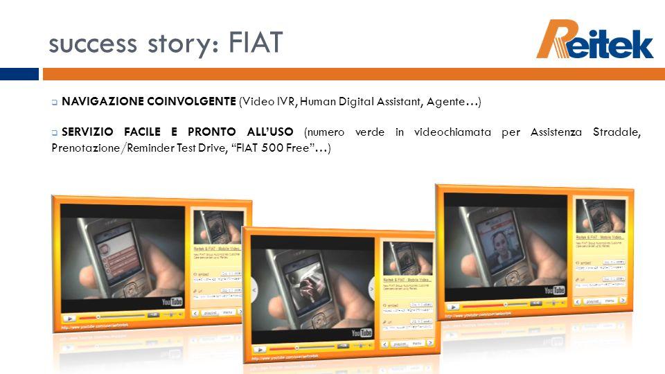 success story: FIAT NAVIGAZIONE COINVOLGENTE (Video IVR, Human Digital Assistant, Agente…)