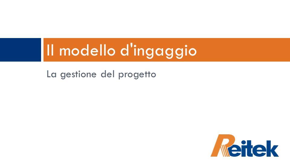 Il modello d ingaggio La gestione del progetto