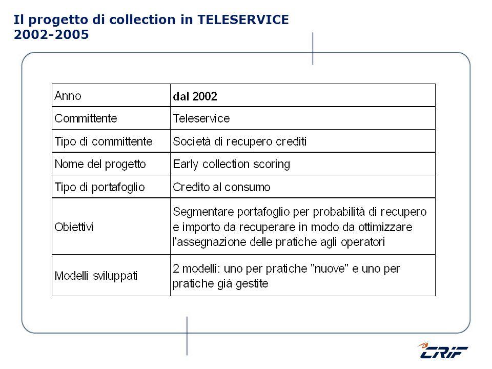 Il progetto di collection in TELESERVICE 2002-2005