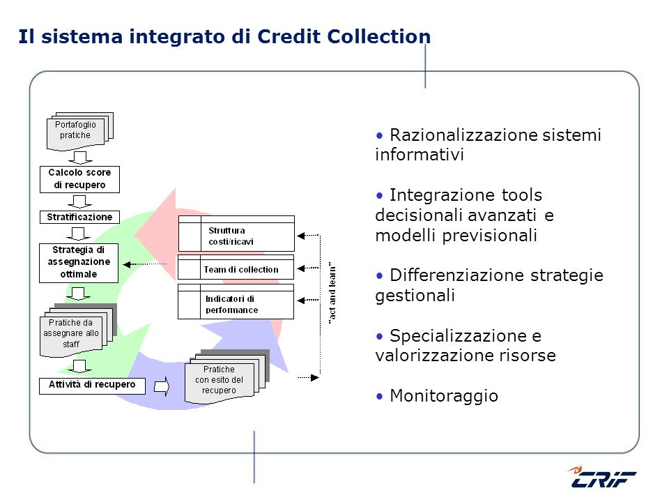 Il sistema integrato di Credit Collection