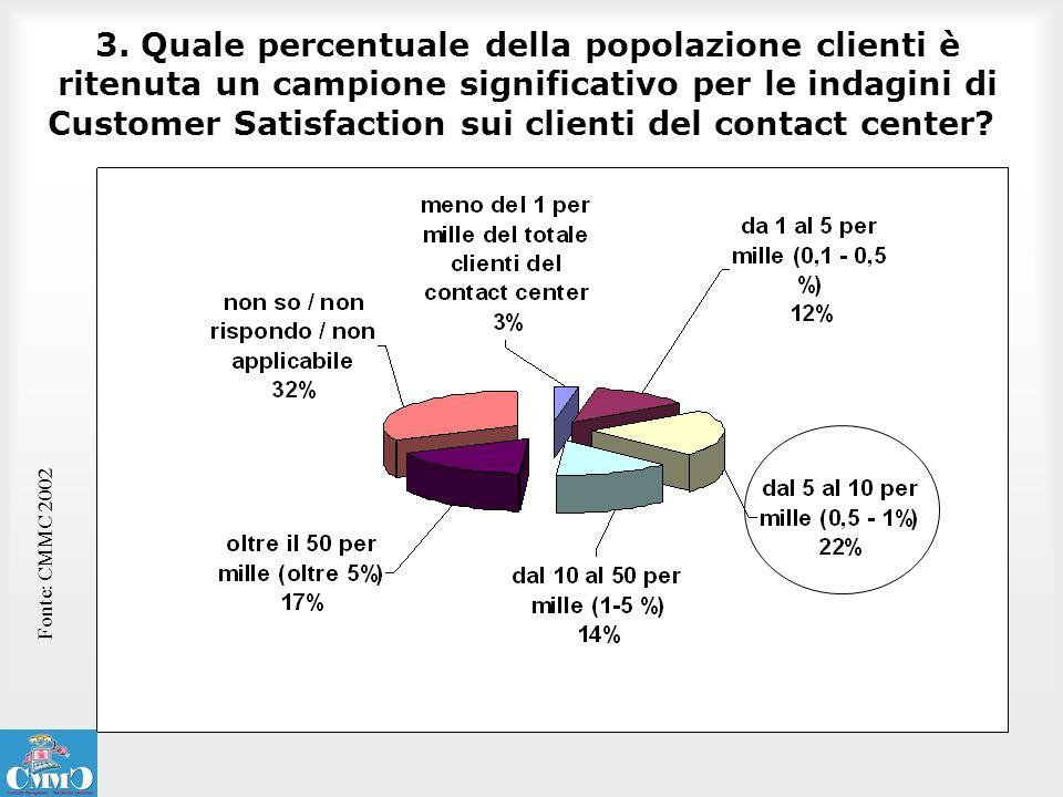 3. Quale percentuale della popolazione clienti è ritenuta un campione significativo per le indagini di Customer Satisfaction sui clienti del contact center