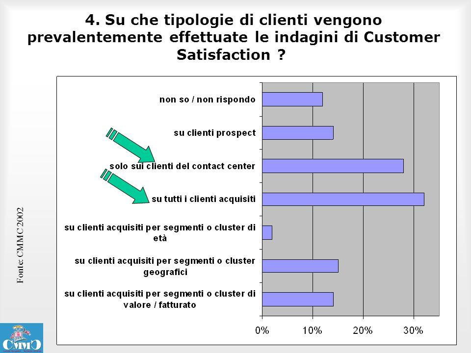 4. Su che tipologie di clienti vengono prevalentemente effettuate le indagini di Customer Satisfaction