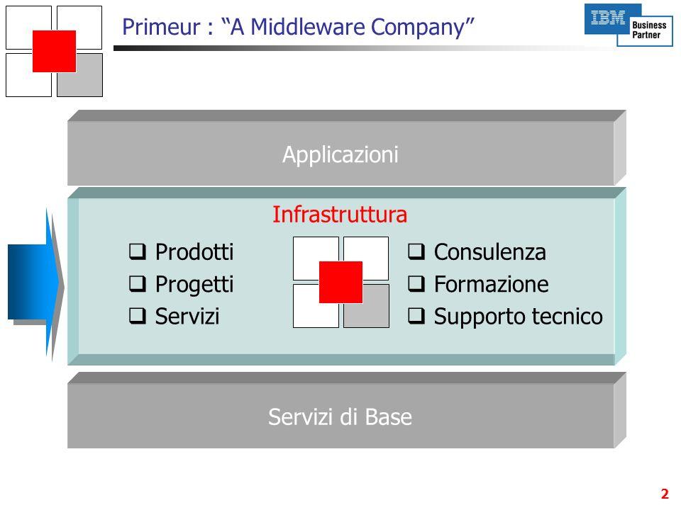 Primeur : A Middleware Company