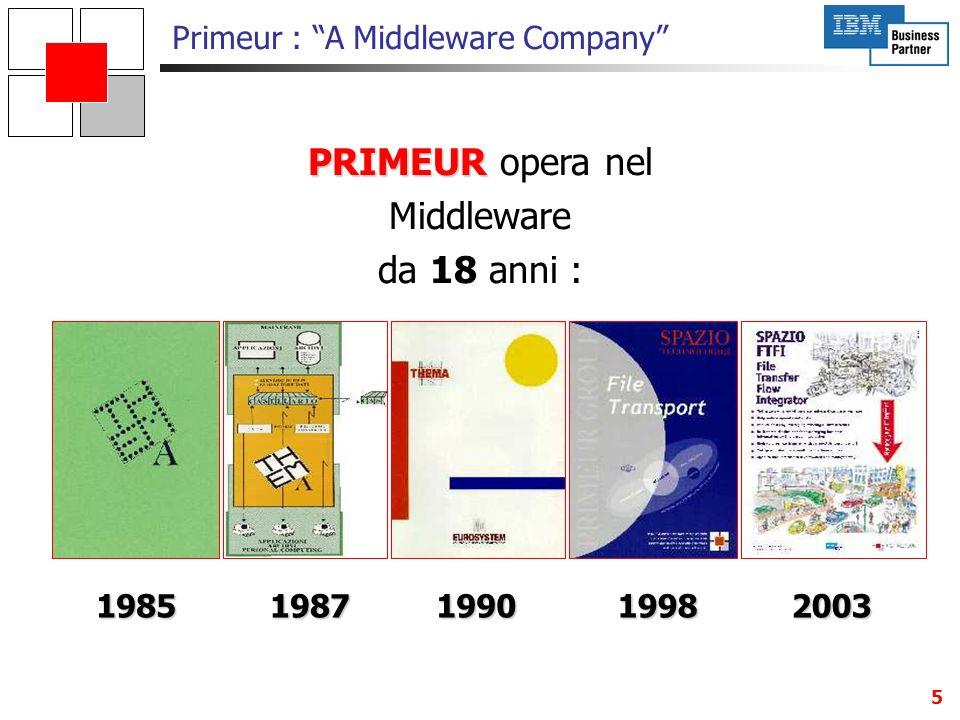PRIMEUR opera nel Middleware da 18 anni :