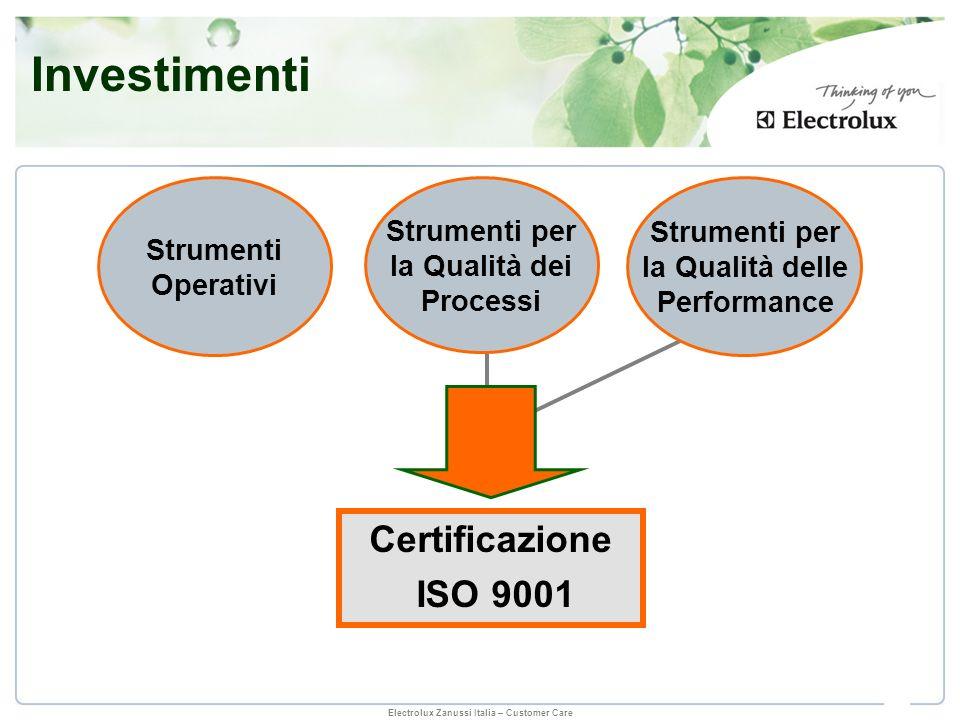Investimenti Certificazione ISO 9001
