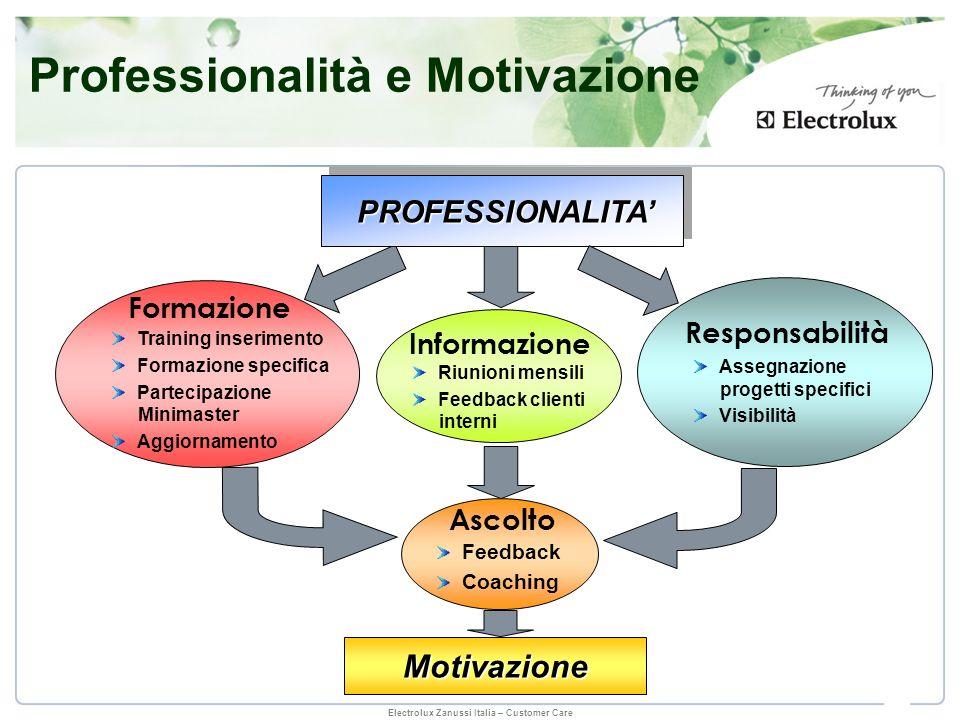 Professionalità e Motivazione