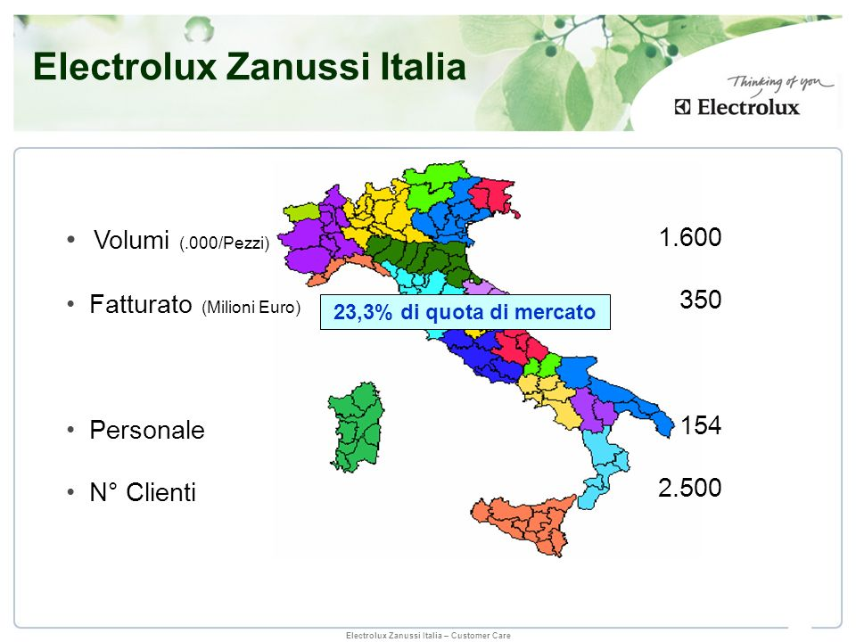 Electrolux Zanussi Italia