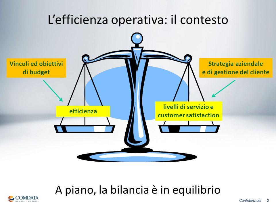 L'efficienza operativa: il contesto