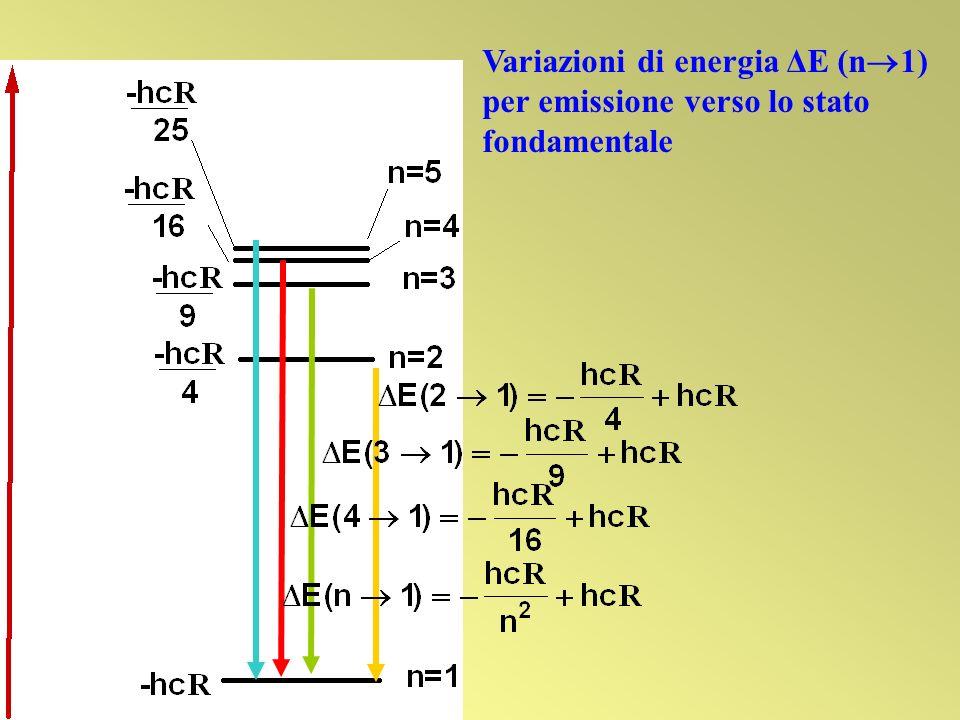 Variazioni di energia ΔE (n1) per emissione verso lo stato fondamentale