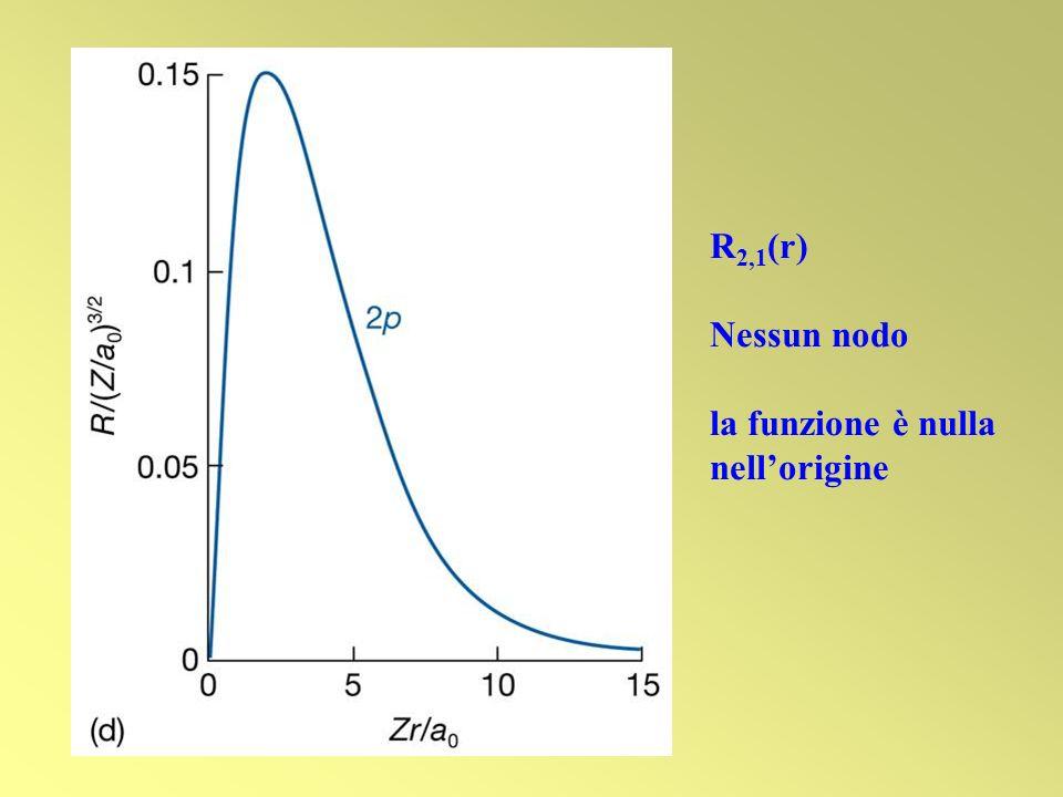 R2,1(r) Nessun nodo la funzione è nulla nell'origine