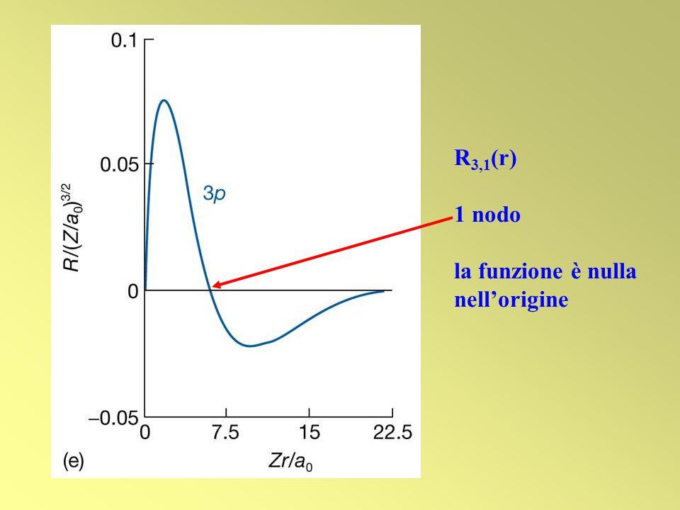 R3,1(r) 1 nodo la funzione è nulla nell'origine