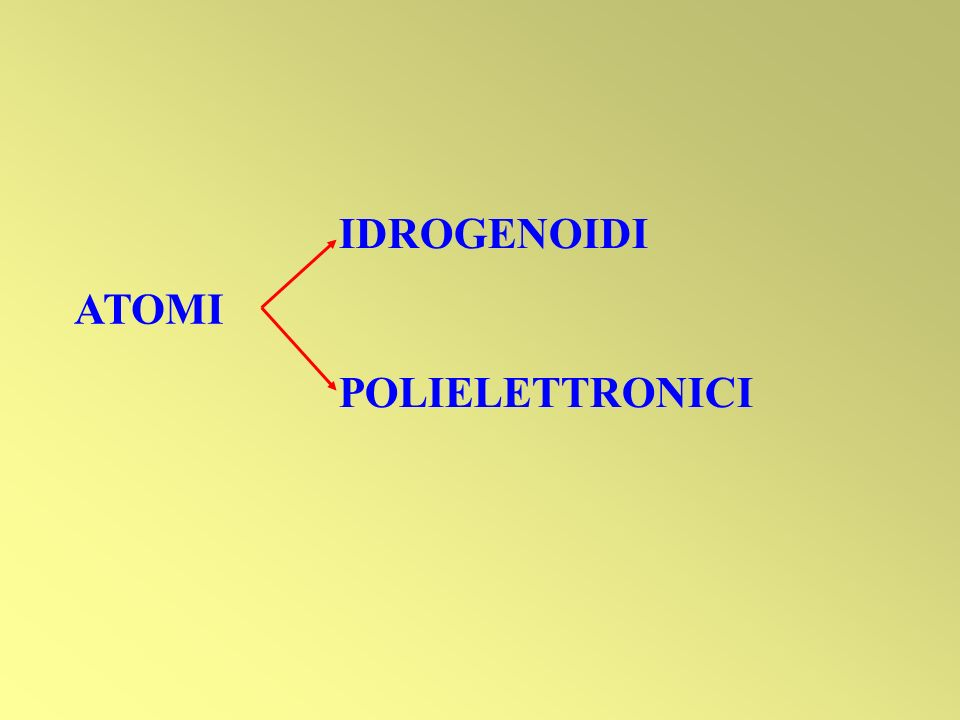 IDROGENOIDI POLIELETTRONICI ATOMI