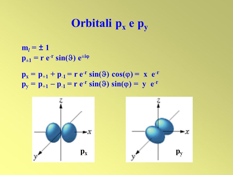 Orbitali px e py ml = ± 1 p±1 = r e-r sin() e±i