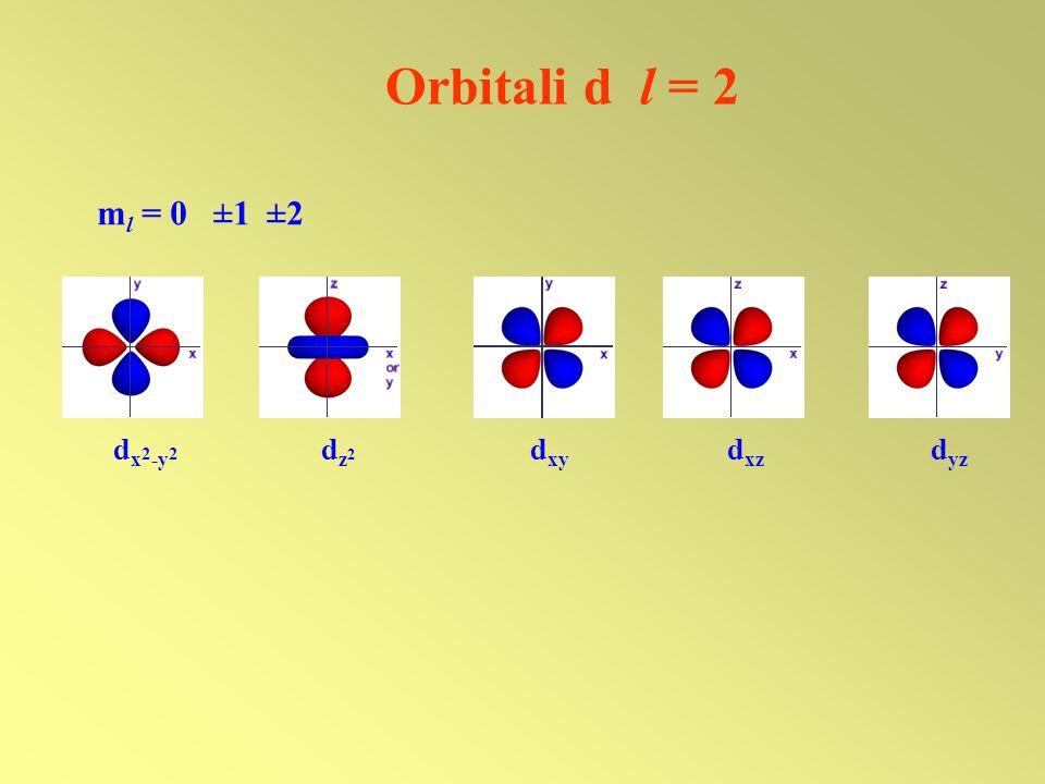 Orbitali d l = 2 ml = 0 ±1 ±2.