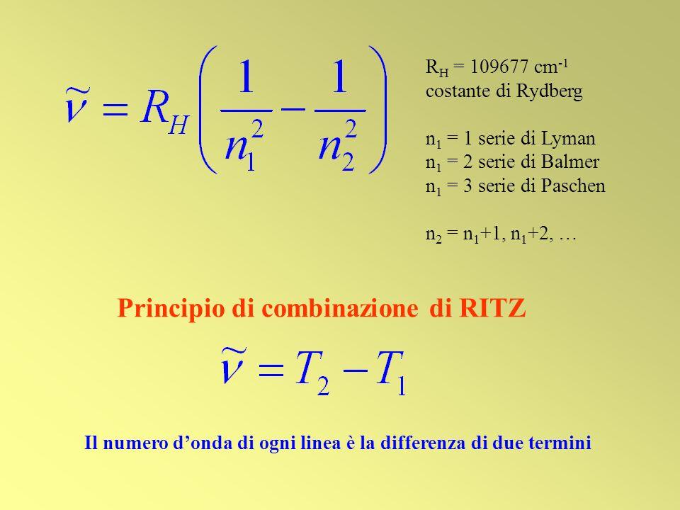 Principio di combinazione di RITZ