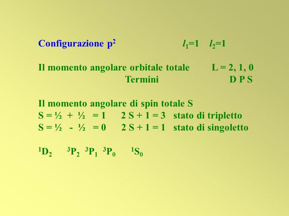Configurazione p2 l1=1 l2=1 Il momento angolare orbitale totale L = 2, 1, 0. Termini D P S.