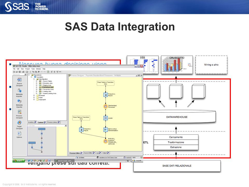 SAS Data Integration Nessuna buona decisione viene presa su dati non corretti o incompleti.