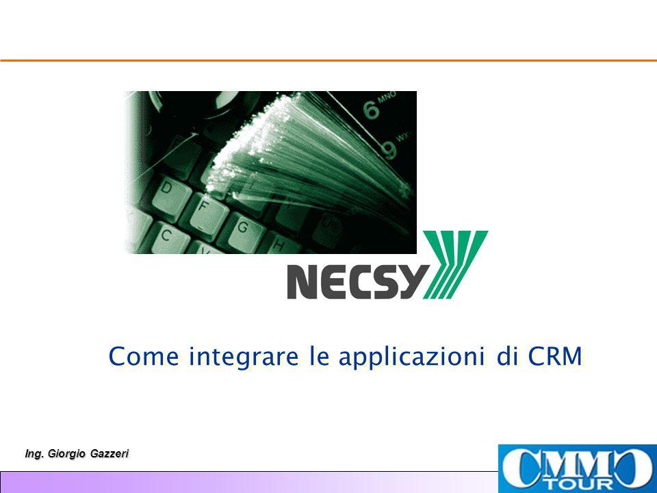 Come integrare le applicazioni di CRM